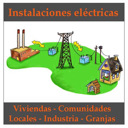 Electricista en Zaragoza